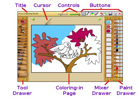 Kea Coloring Book Games Online : Using the online Coloring Book